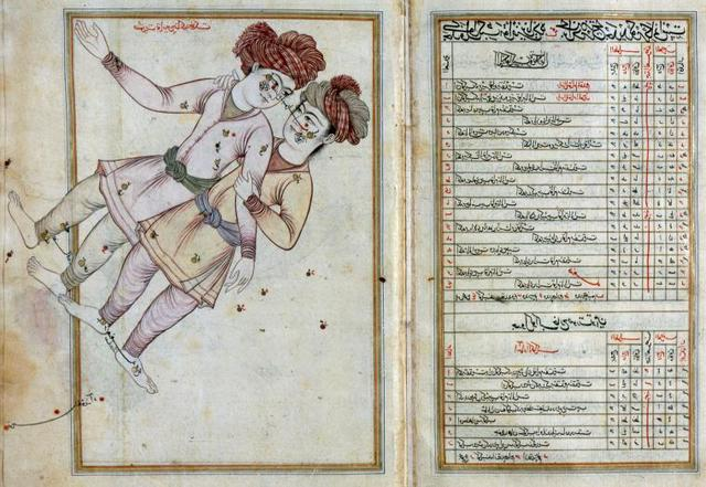 [Gemini, as seen in the heavens. Mirror image of f. 91?]