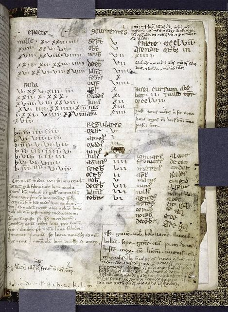 Chronological notes for 1257.