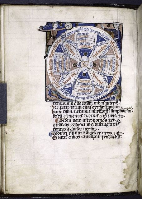 Circular chart correlating directions, winds, elements, seasons, temperaments, qualities, and ages; in the spandrels, grotesques, a fighting man and a queen.