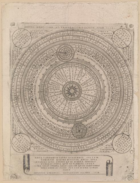 Motvs . noue . spere . et . trepvdacionis . octave . spere . 1514