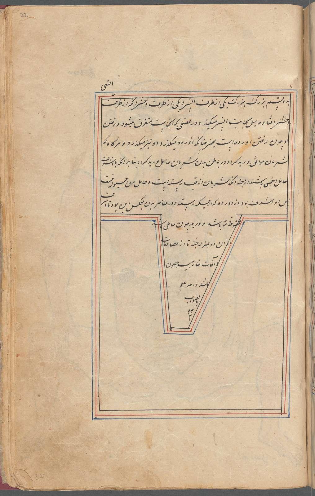 Tasrîh-i Mansûrî , fol. 32