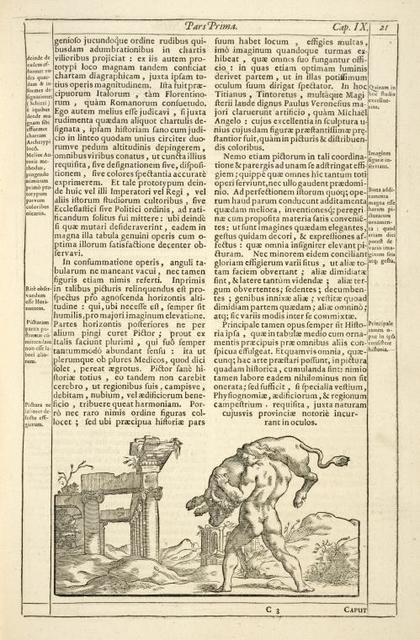 [Tail-piece.] Caput IX, De Picturis Historicis.
