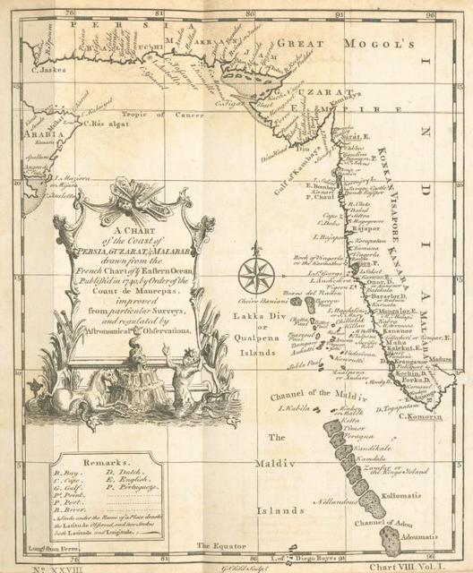 A chart of the Coast of Persia, Guzarat & Malabar.