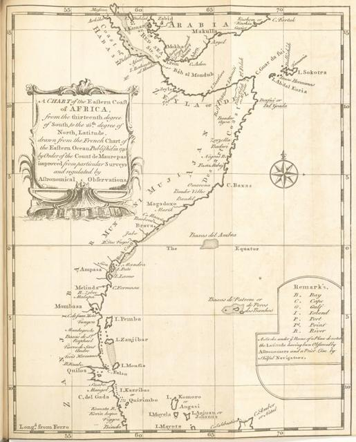 A chart of the eastern coast of Africa, from the thirteenth degree of South, to the 16th degree of north latitude.