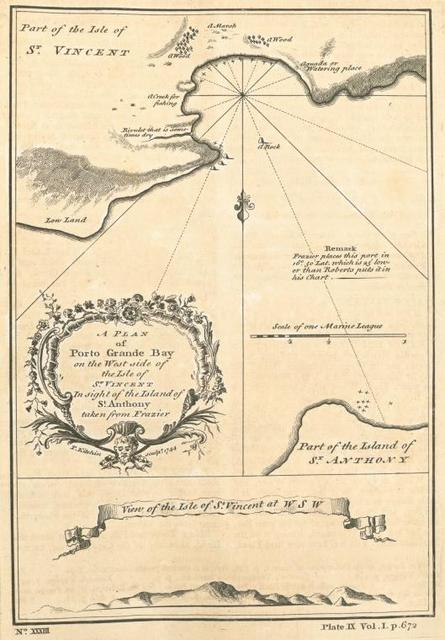 A plan of Porto Grande Bay on the west side of the Isle of St. Vincent, in sight of the Island of St. Anthony.