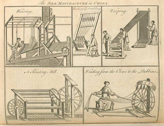 The silk manufacturing in China; Weaving; Reeling & doubling; Warping; A twisting mill; Winding from the clews to the bobbins.