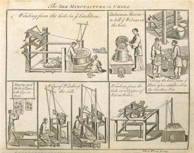 The silk manufacturing in China; Winding from the cods in the cauldron; Balneum Maria to kill the worms in the cods; Taking the cods from the mats after smothered in the earthen pots; Winding from the cods in a copper if warm water; Ways of winding silk; Hanging up the sheets of paper with eggs on them.