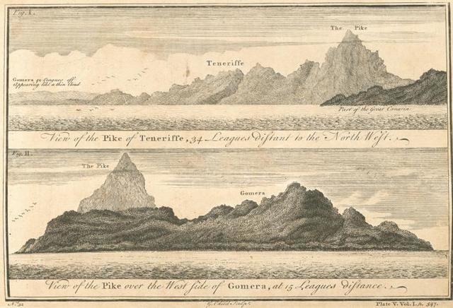 View of the pike of Teneriffe, 34 leagues distant to the north west; View of the pike over west side of Gomera, at 15 leagues distant.
