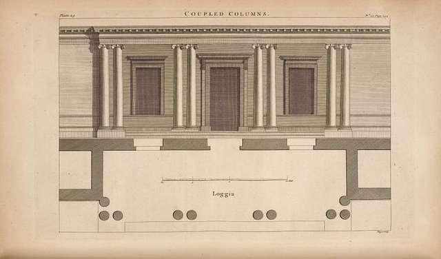 Coupled columns.