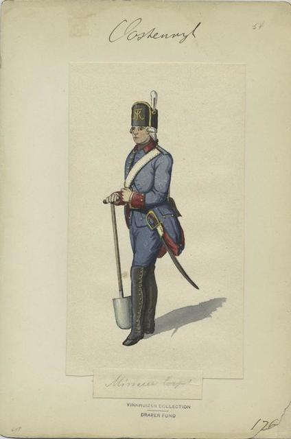 Mineur Corps
