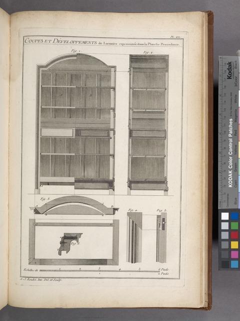 Coupes et développements de l'armoire representée dans la planche precedente.