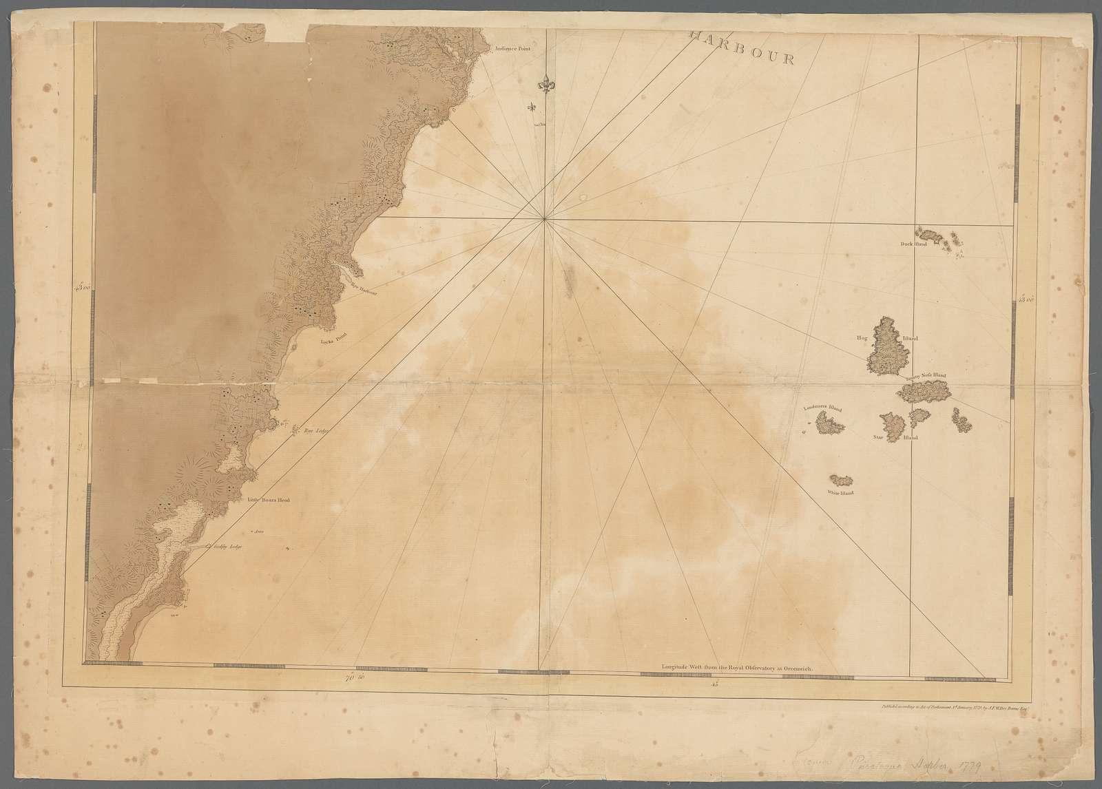Piscataqua Harbour, Portsmouth, York Harbour, &c.