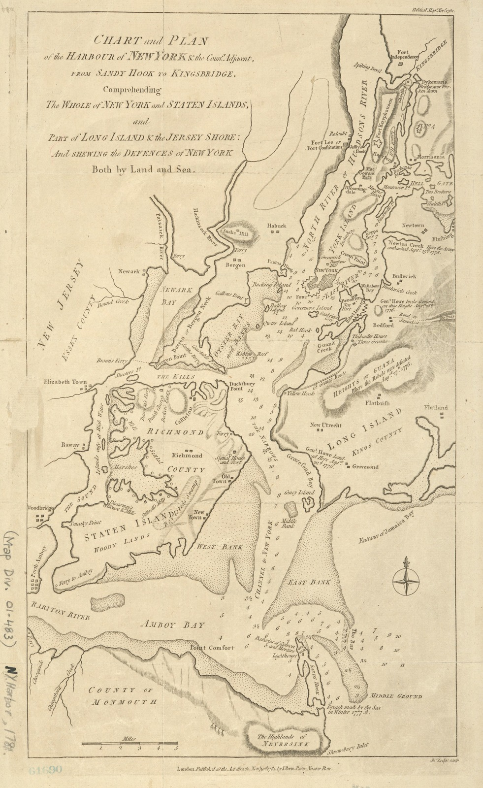 Chart and plan of the harbour of New York & the couny. adjacent, from Sandy Hook to Kingsbridge : comprehending the whole of New York and Staten Islands, and part of Long Island & the Jersey shore, and shewing the defences of New York both by land and sea