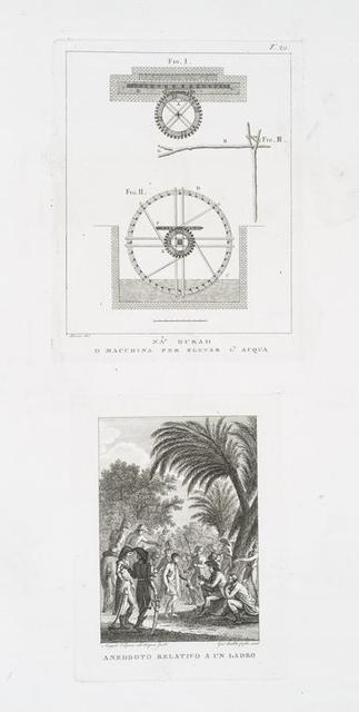 Nâourah [=noria] o macchina per elevar l'acqua; Aneddoto relativo a un ladro.