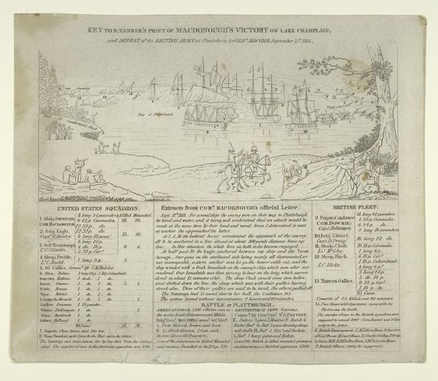 Key to B. Tanner's print of Macdonough's victory on Lake Champlain, and defeat of the British army at Plattsburg by Genl. Macomb, September 11th. 1814.