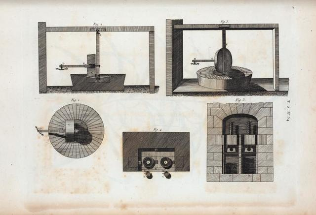 Plans and diagrams of various machinery for Olive oil mills.