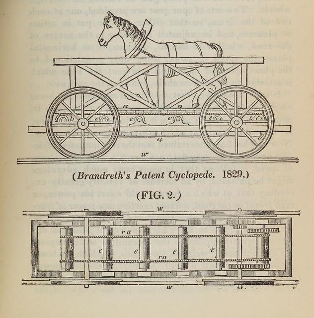 Brandreth's patent cyclopede, 1829
