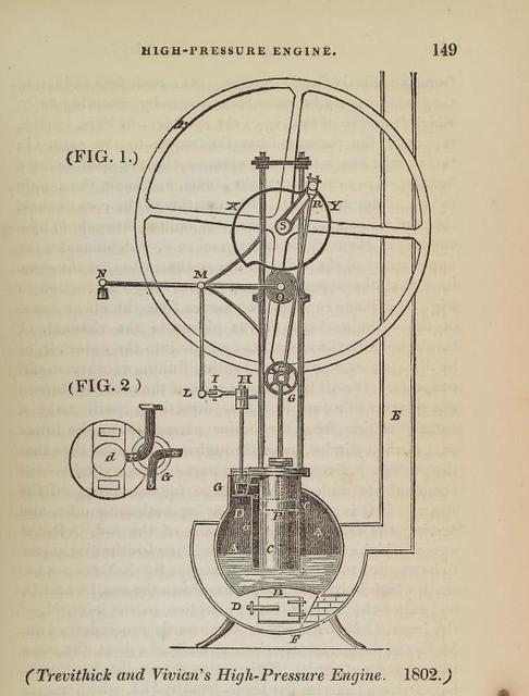Trevithick and Vivian's high-pressure engine, 1802