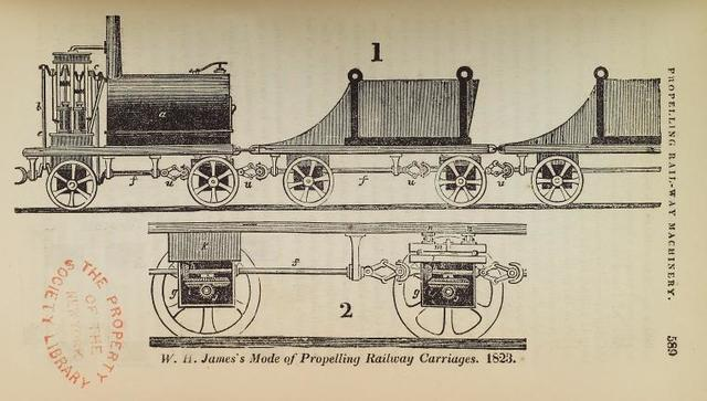 W.H. James's mode of propelling railway carriage, 1823