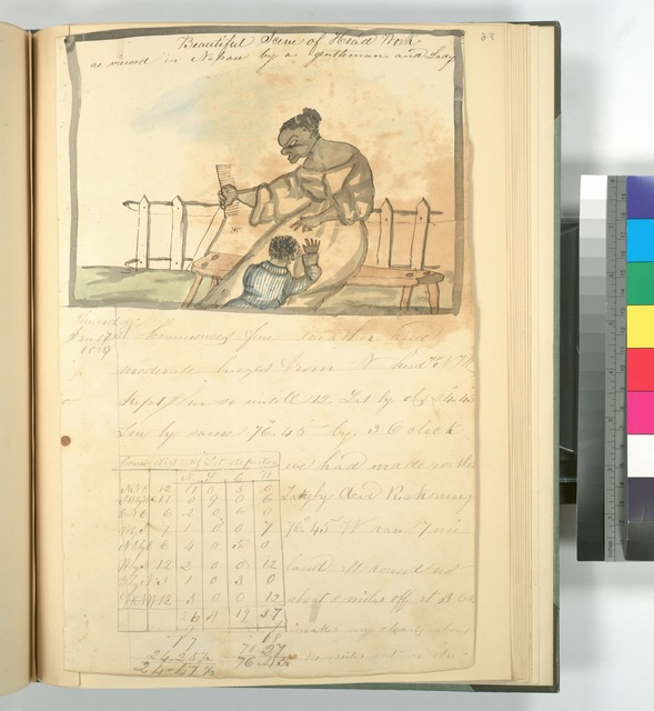 Beautiful Scene of Head Work as viewed in Nassau by a gentleman and Lady [Woman combs insect from a child's head.]