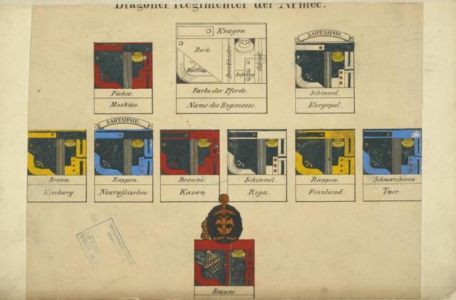 Russia, 1839.