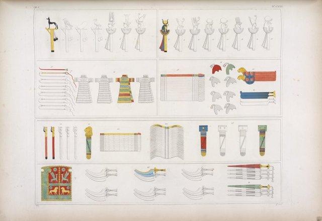 Insegne ed armi figurate con questo medesimo ordine nella tomba di Ramses IV [Ramses III].