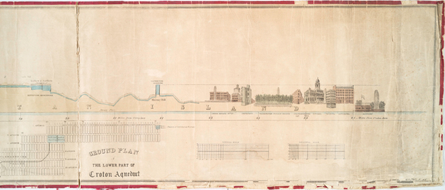 Profile of lower part of Croton Aqueduct