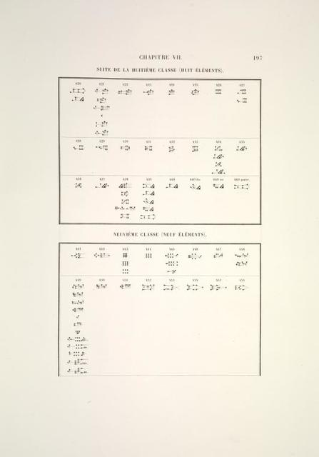 [Catalog général des signes.] Suite de la huitième classe (huit éléments); Neuvième classe (neuf éléments).
