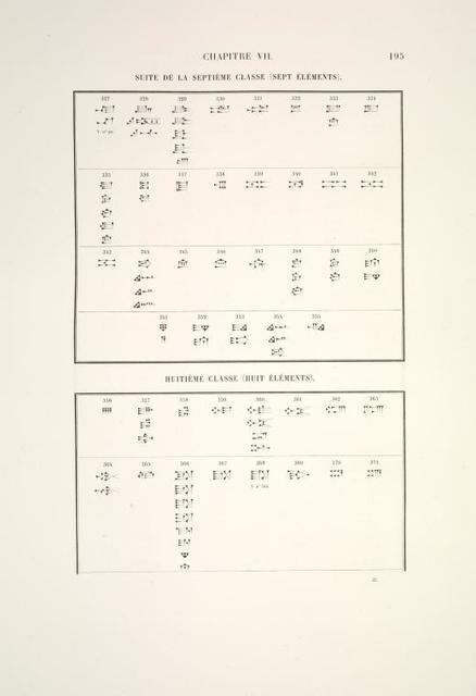 [Catalog général des signes.] Suite de la septième classe (sept éléments); Huitième classe (huit éléments).