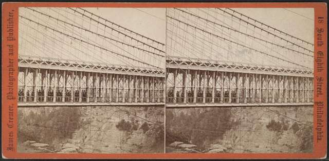 Niagara Suspension Bridge.