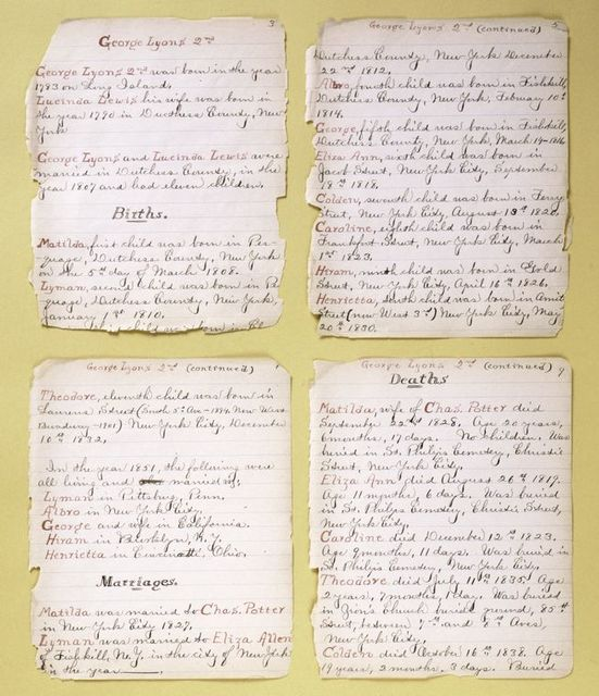 Family Record of George Lyons, 1783-