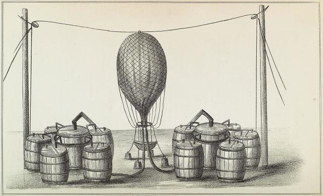 Inflation of balloon