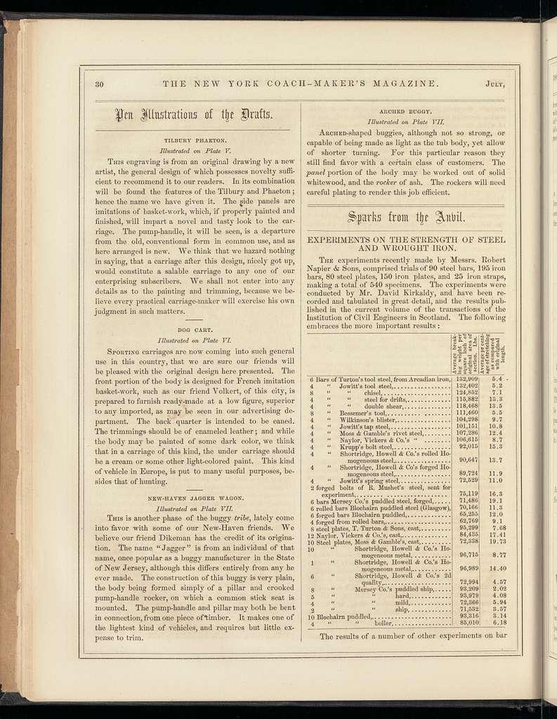 The New York coach-maker's magazine, Vol. 3, no. 2