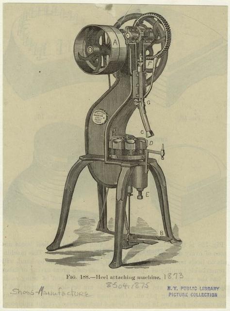 Heel Attaching Machine.
