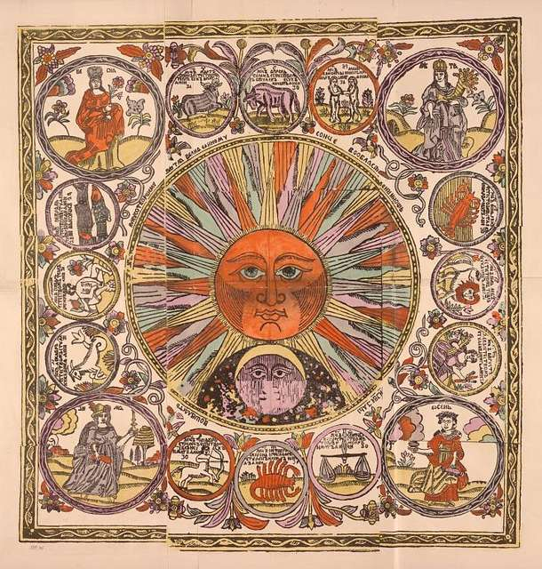 Solntse s zodiakami.