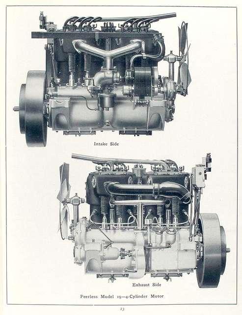 Peerless Model 19-4. Cylinder motor; Intake side; Exhaust side.