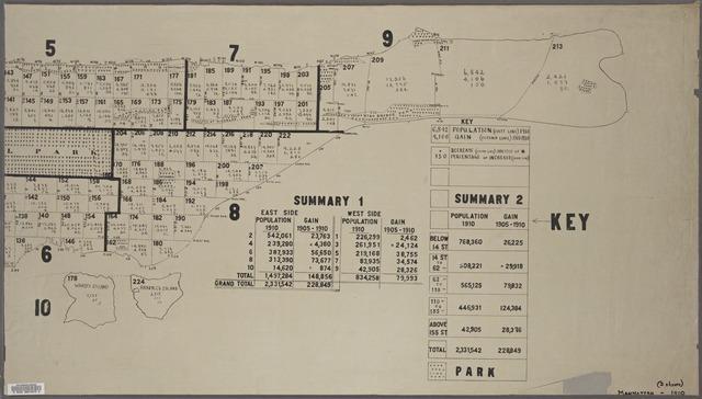 Manhattan, 1910 census tabulation tracts.