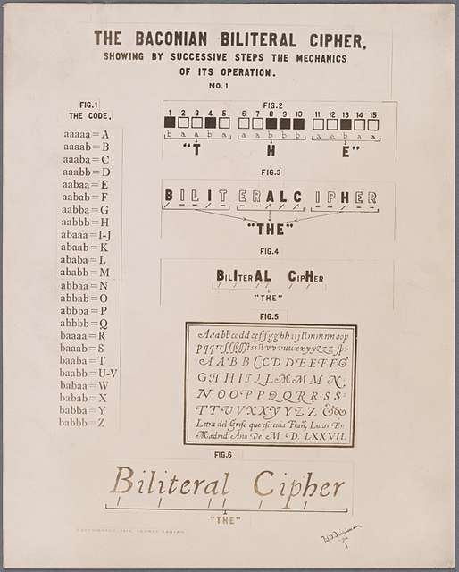 The Baconian Bilateral Cipher