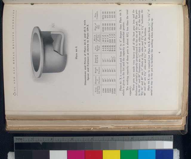 Plate 64-X. Dimensions and prices of Plate 64-X and 65-X with spout and furnace as shown in Plate 139-X.