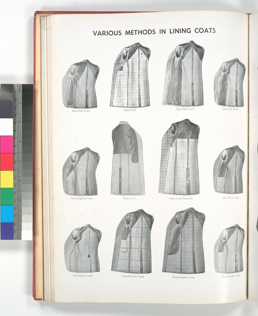 Various methods in lining coats.