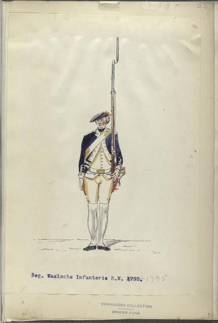 Reg. Waalsche Infanterie  R. W. 1793-1795