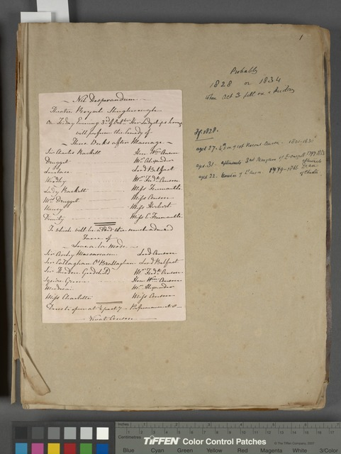 Manuscript cast listings in unknown hand for Nil Desperandum and Love a la Mode, as performed at Theatre Royal Shugborough on 3 Oct [1828 or 1834?]