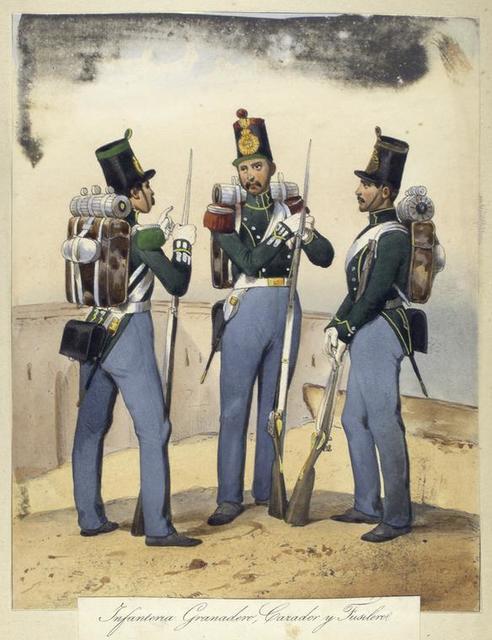 Egercito Español. Infanteria : Granadero, Cazador y Fusileros.